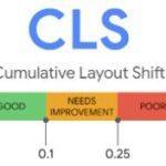 CLS Status Metrics